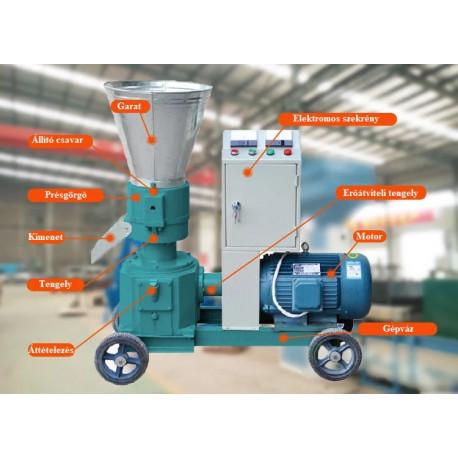 Granuláló, pelletáló gép, síkmatricás, 7,5kW